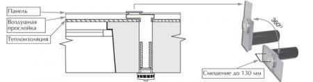 Устройство системы вентиляции СТАТВЕНТ