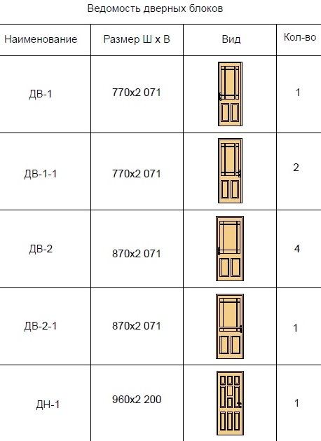 ведомость дверей проект дома 10 на 8