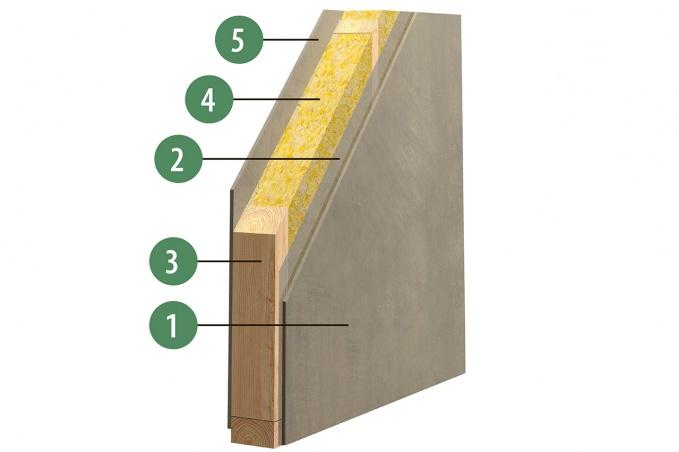 Наружные панели стен дома